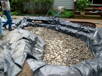 Eco watermart for Making a pond with liner